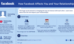 facebook-relationships-infographic-Thumb
