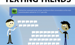 worldwide-texting-trends-2-Thumb